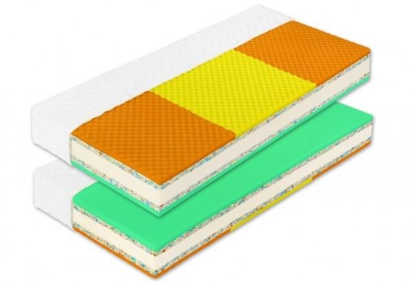 Materac Heureka Plus 20cm  - materac z piany wysokoelastycznej - PROMOCJA 1+1 GRATIS